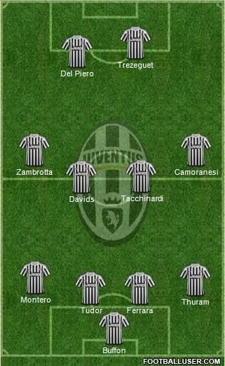 Juventus FC | 2001-2003 | Second Lippi Era | UCL Final - PES