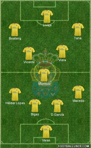 U.D. Las Palmas S.A.D. 4-1-3-2 football formation
