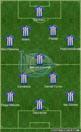 D. Alavés S.A.D. football formation