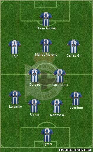 R.C. Deportivo de La Coruña S.A.D. 3-5-2 football formation