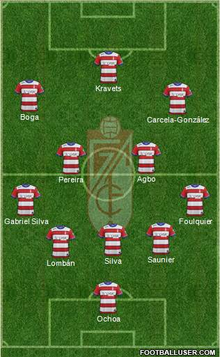Granada C.F. football formation