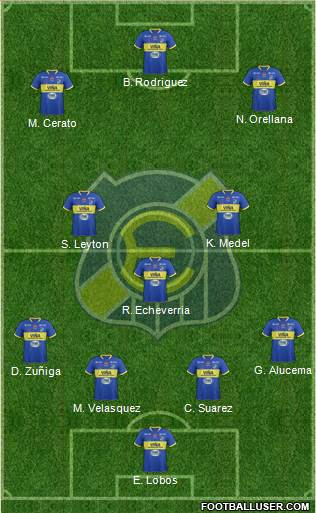 CD Everton de Viña del Mar S.A.D.P. football formation