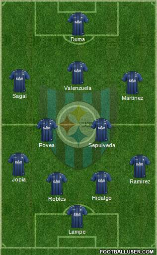 CD Huachipato football formation