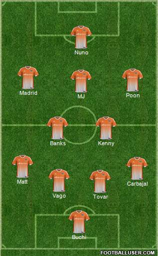 Houston Dynamo 4-2-3-1 football formation