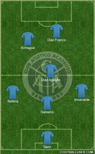 Acassuso 4-3-3 football formation