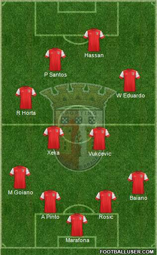 Sporting Clube de Braga - SAD 4-2-4 football formation