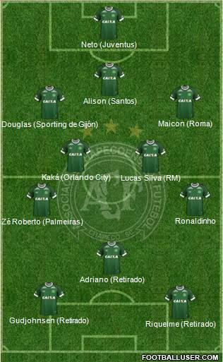 A Chapecoense F 3-4-3 football formation