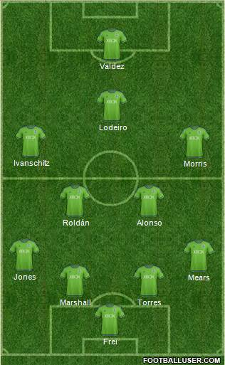 Seattle Sounders FC 4-2-3-1 football formation