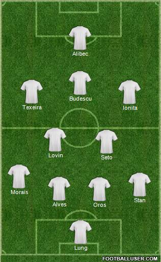 Euro 2016 Team 4-2-3-1 football formation