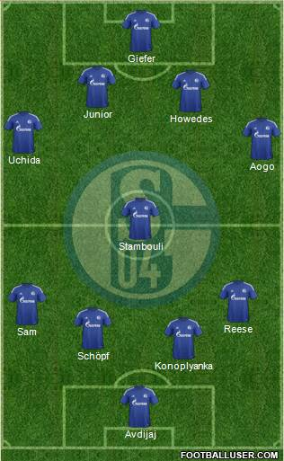 FC Schalke 04 4-1-4-1 football formation