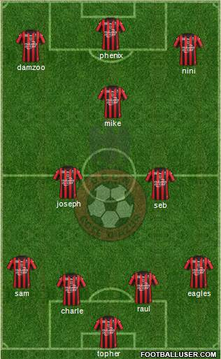 OGC Nice Côte d'Azur 4-3-3 football formation