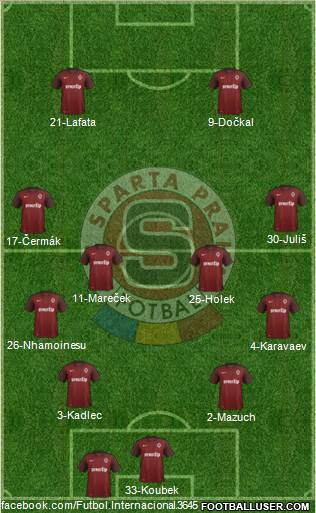 Sparta Prague 4-4-2 football formation