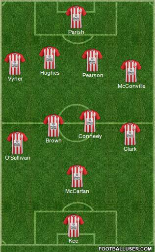 Accrington Stanley 4-4-1-1 football formation