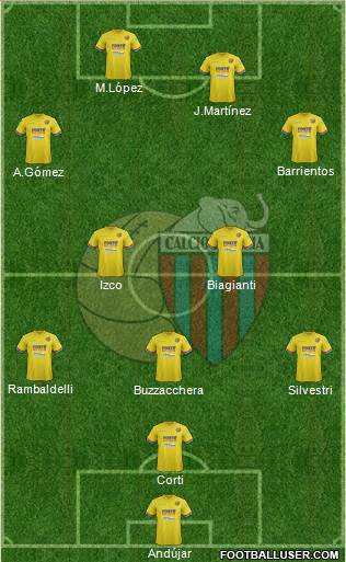 Catania 4-4-2 football formation