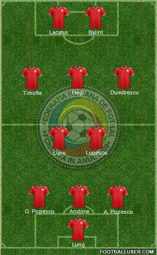 Romania 4-1-4-1 football formation