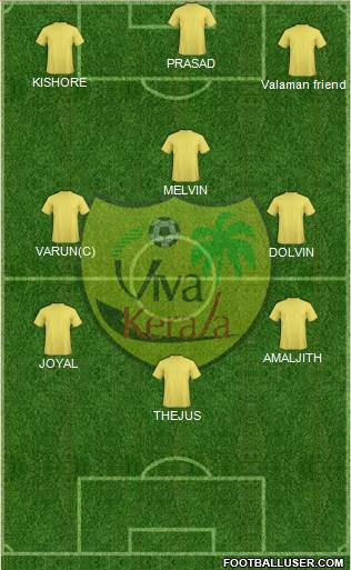 Viva Kerala 4-3-2-1 football formation