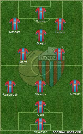 Catania 4-2-1-3 football formation