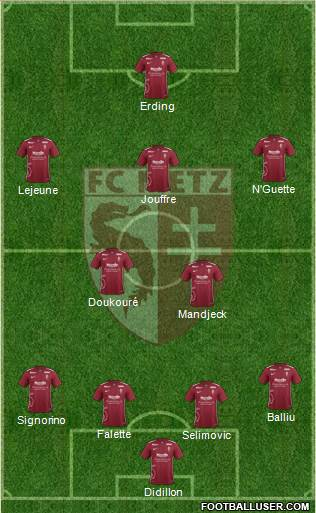 Football Club de Metz 4-4-1-1 football formation