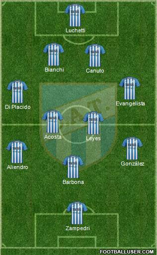 Atlético Tucumán 4-2-3-1 football formation