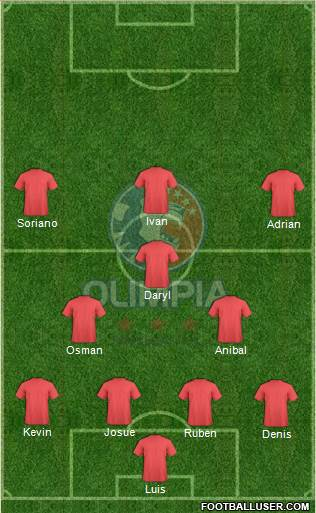 CD Olimpia 4-3-3 football formation