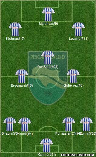 Pescara 4-2-1-3 football formation