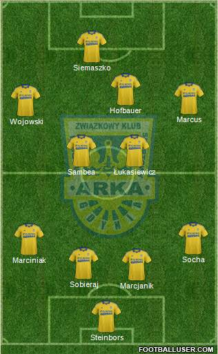 Arka Gdynia 4-5-1 football formation