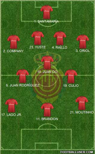 R.C.D. Mallorca S.A.D. 4-3-3 football formation