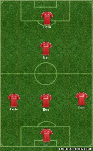 Middlesbrough 3-4-3 football formation