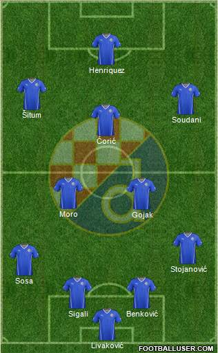NK Dinamo 4-2-3-1 football formation
