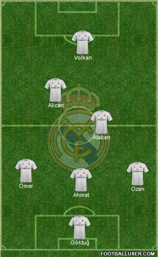 Real Madrid C.F. 5-3-2 football formation