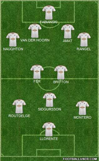Swansea City 4-3-1-2 football formation