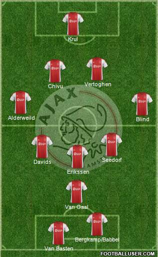AFC Ajax 4-3-1-2 football formation