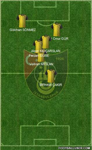 Istanbulspor A.S. 4-5-1 football formation