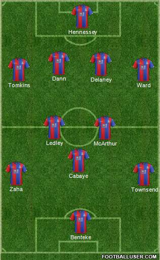 Crystal Palace 4-1-4-1 football formation