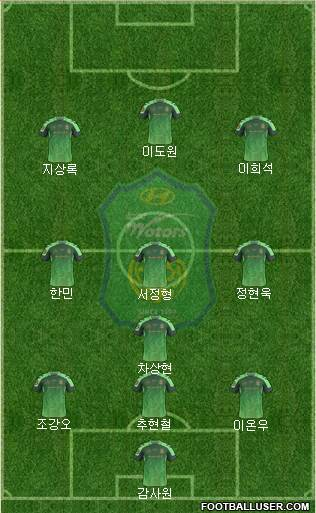 Jeonbuk Hyundai Motors 4-3-3 football formation