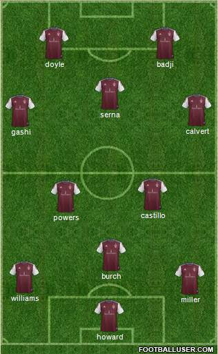 Colorado Rapids 4-2-2-2 football formation
