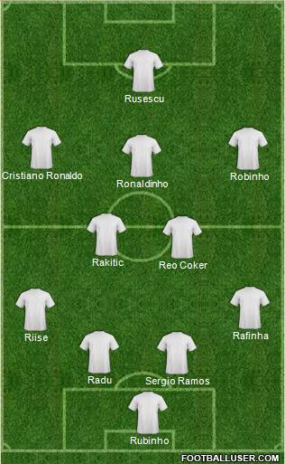 Champions League Team 4-1-3-2 football formation