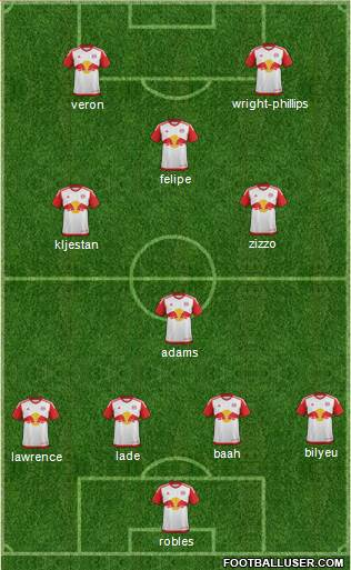 New York Red Bulls 4-1-4-1 football formation