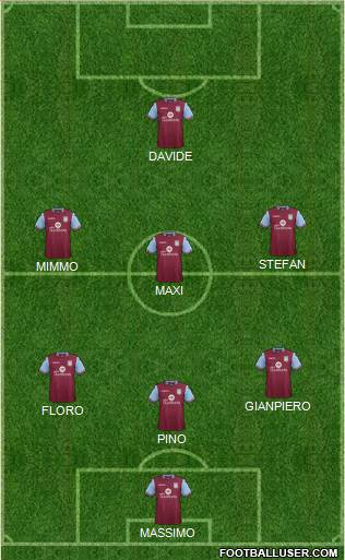 Aston Villa 4-2-2-2 football formation