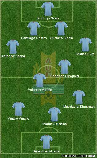 Uruguay 4-1-3-2 football formation