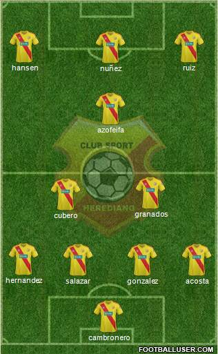 CS Herediano 4-2-2-2 football formation