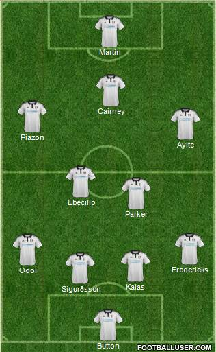 Fulham 4-3-3 football formation