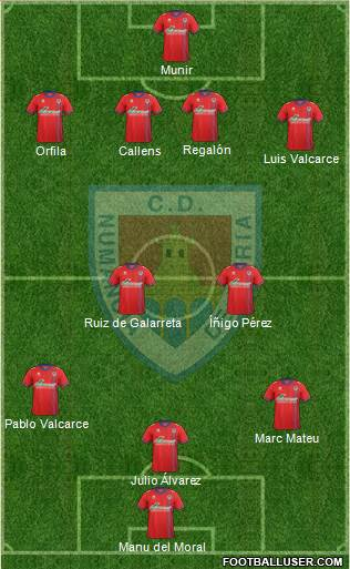 C.D. Numancia S.A.D. 4-2-2-2 football formation