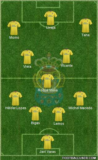 U.D. Las Palmas S.A.D. 4-1-3-2 football formation