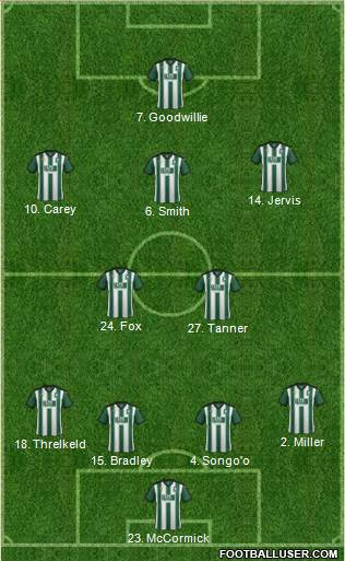 Plymouth Argyle 4-5-1 football formation