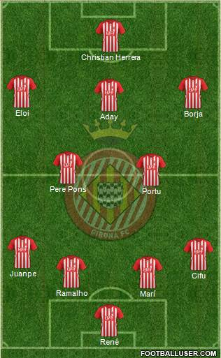 F.C. Girona 4-2-3-1 football formation
