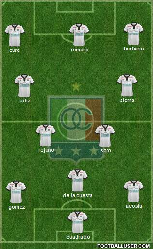 CD Once Caldas 4-2-1-3 football formation