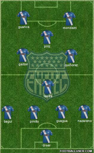 CS Emelec 4-1-4-1 football formation