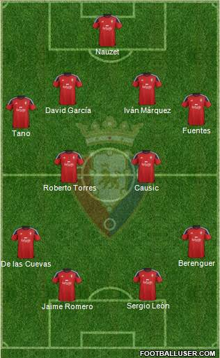 C. At. Osasuna 4-4-2 football formation
