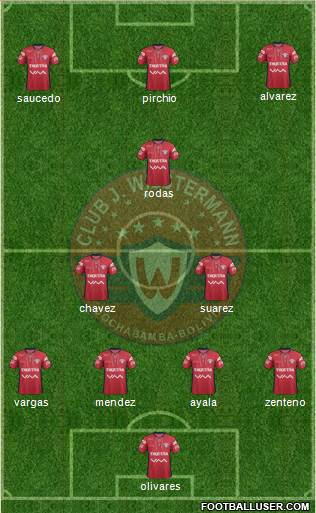 C Jorge Wilstermann 4-2-2-2 football formation